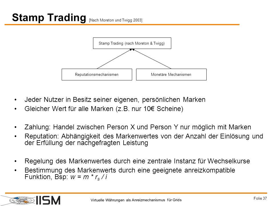 Stamp Trading[Nach Moreton und Twigg 2003] Stamp Trading (nach Moreton & Twigg) Jeder Nutzer in Besitz seiner eigenen, persönlichen Marken.